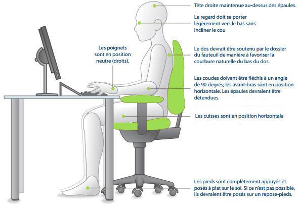 posture_bureau