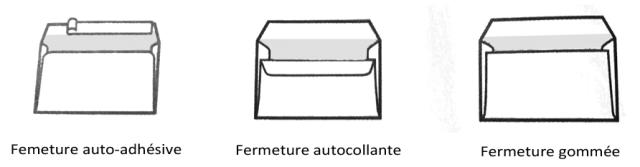 Fermetures_enveloppes